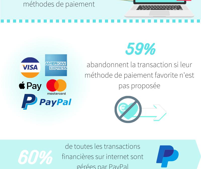 La psychologie du consommateur e-commerce pt.2